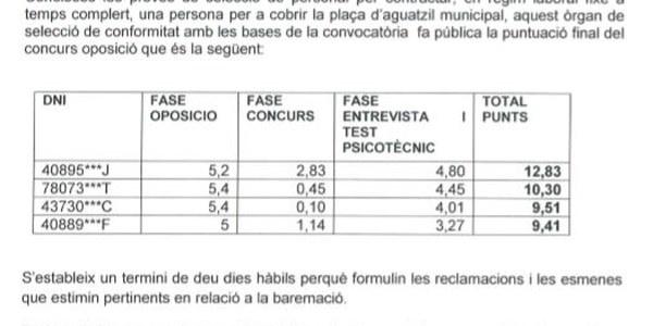 Anunci referent al resultat de la baremació del procés selectiu per a cobrir la plaça d'aguatzil municipal