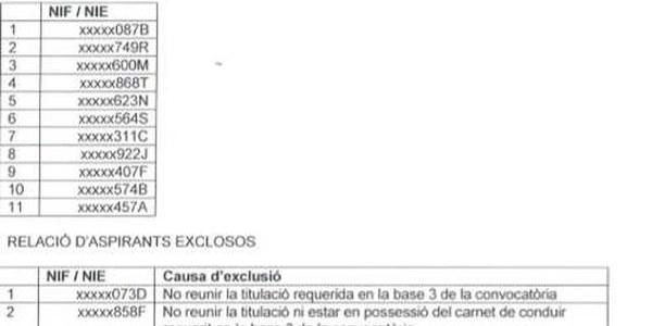 Relació d'aspirants admesos i exclosos pel concurs oposició d'una plaça d'agutzil