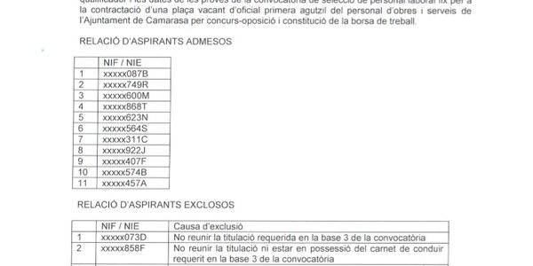 Relació definitiva d'aspirants admesos al concurs oposició de la plaça d'agutzil, nomenament tribunal qualificador i data de les proves